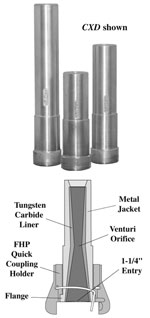 Tungsten Carbide Lined Angle CAM Series graphic